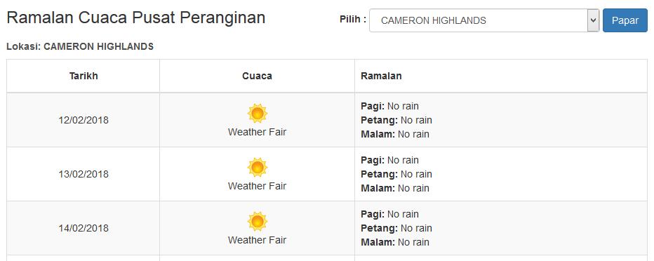keadaan-cuaca-cameron-highland